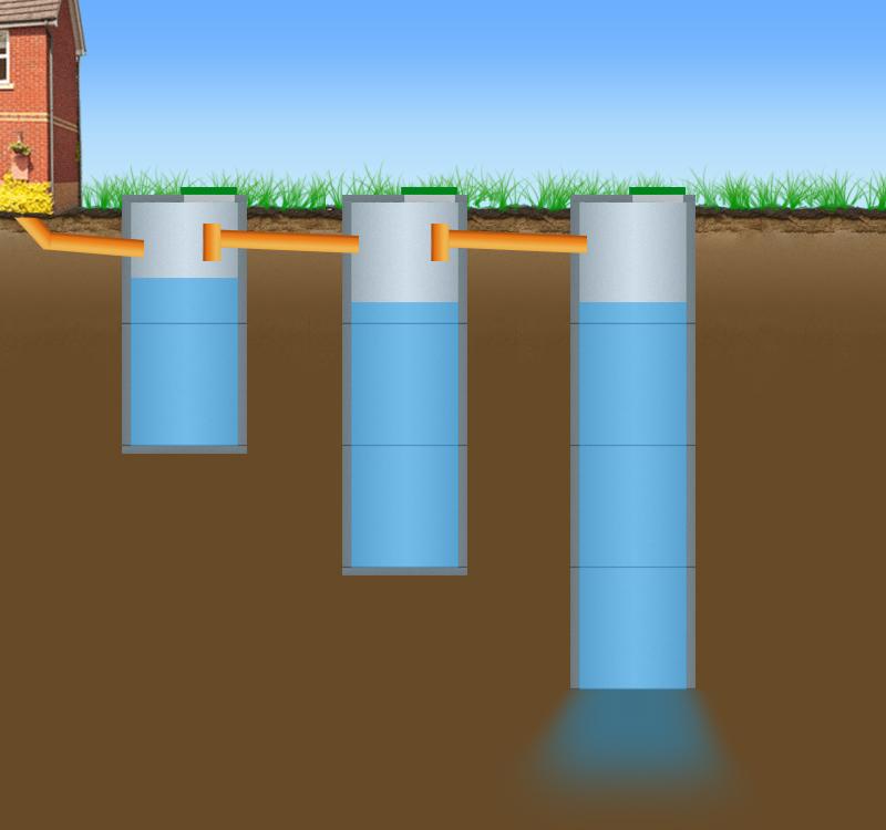 цены на монтаж септика из бетонных колец